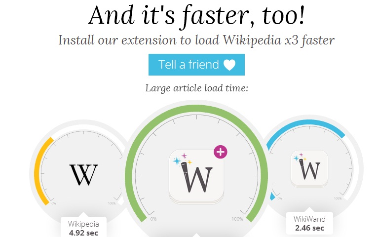 CUSTOMISE WIKIPEDIA WITH WIKIWAND6
